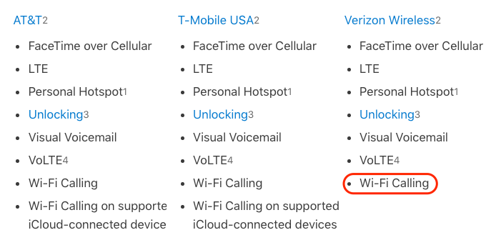 Verizon Only Support Wi-Fi Calling